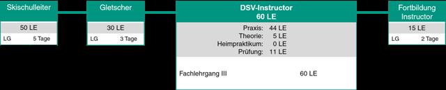 dsv-instructor-skitour_abb