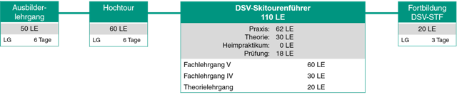 dsv-skitourenfuehrer_abb